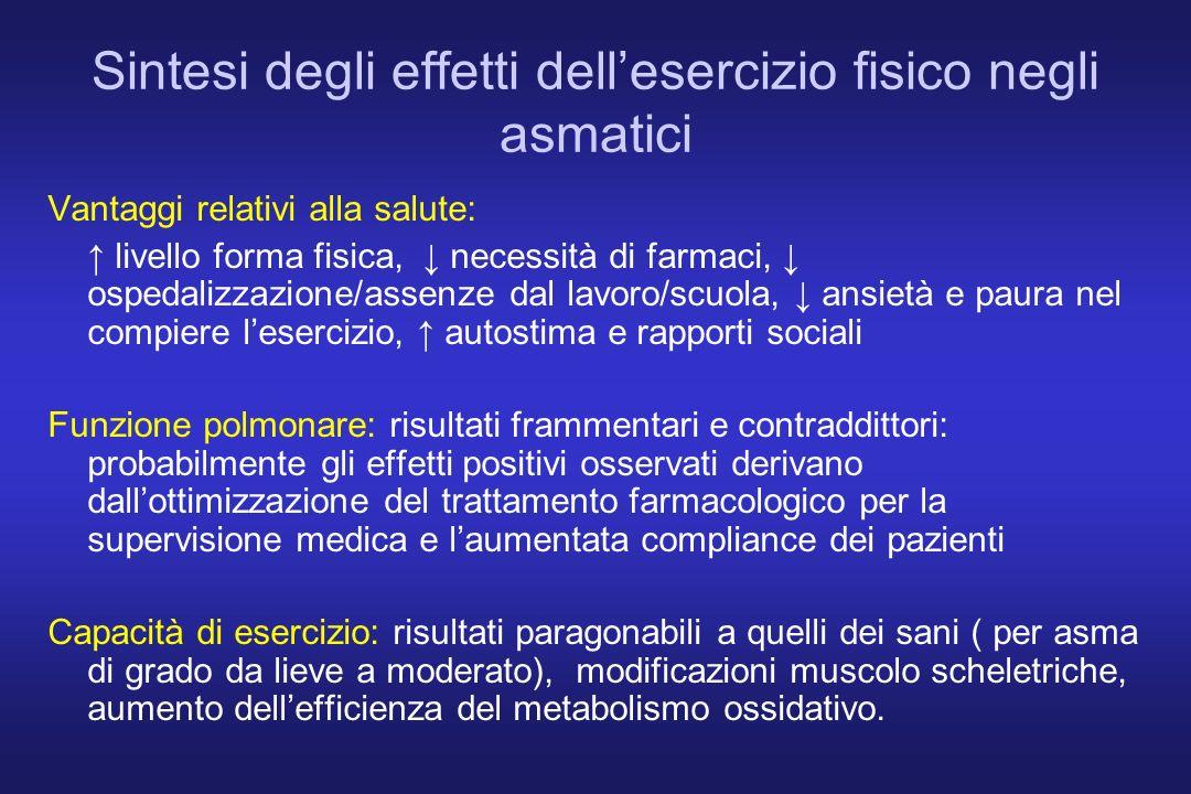 Sintesi degli effetti dell'esercizio fisico negli asmatici