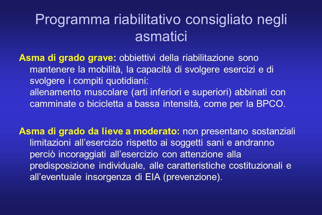 Programma riabilitativo consigliato negli asmatici