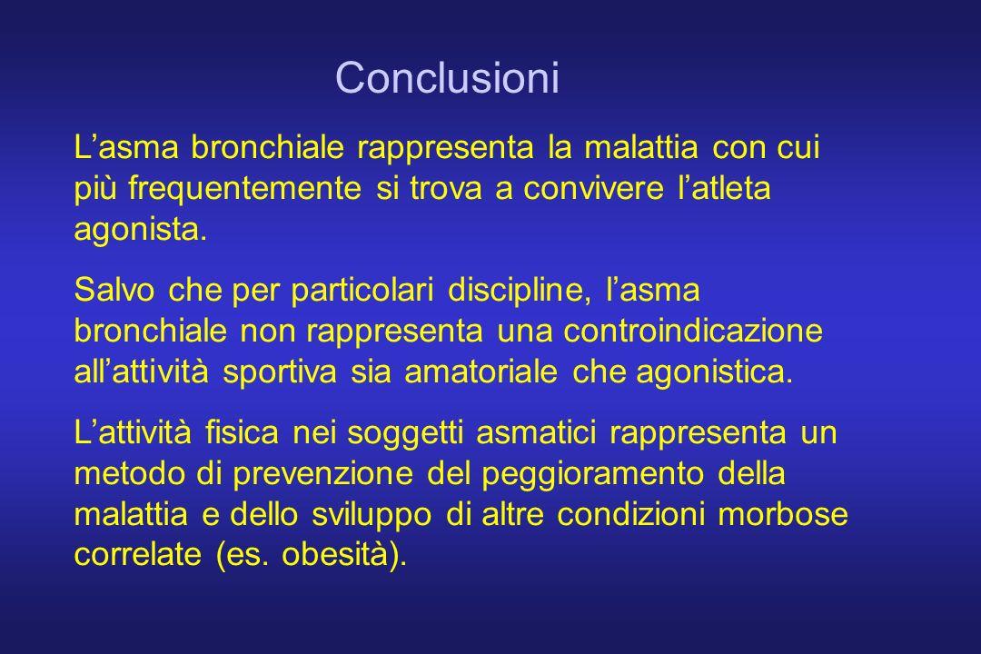 Conclusioni L'asma bronchiale rappresenta la malattia con cui più frequentemente si trova a convivere l'atleta agonista.