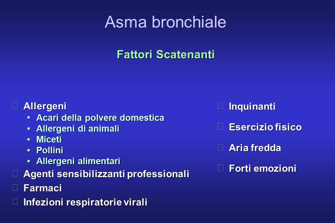 Asma bronchiale Fattori Scatenanti ¨ Allergeni