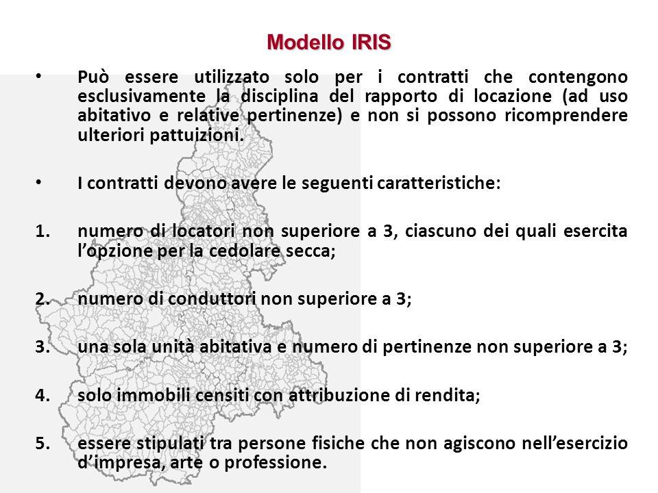 Modello IRIS