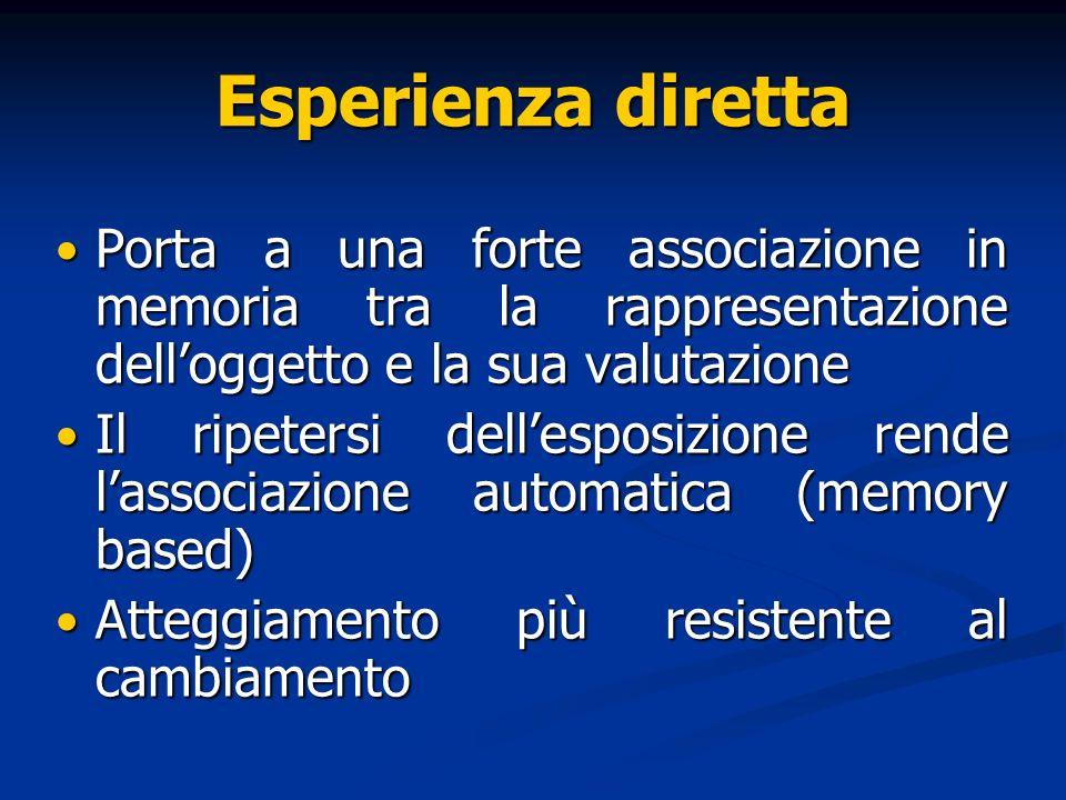 Esperienza diretta Porta a una forte associazione in memoria tra la rappresentazione dell'oggetto e la sua valutazione.