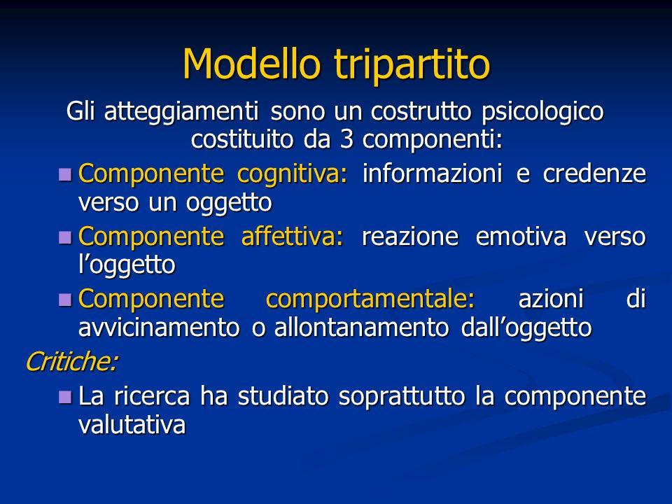Modello tripartito Gli atteggiamenti sono un costrutto psicologico costituito da 3 componenti: