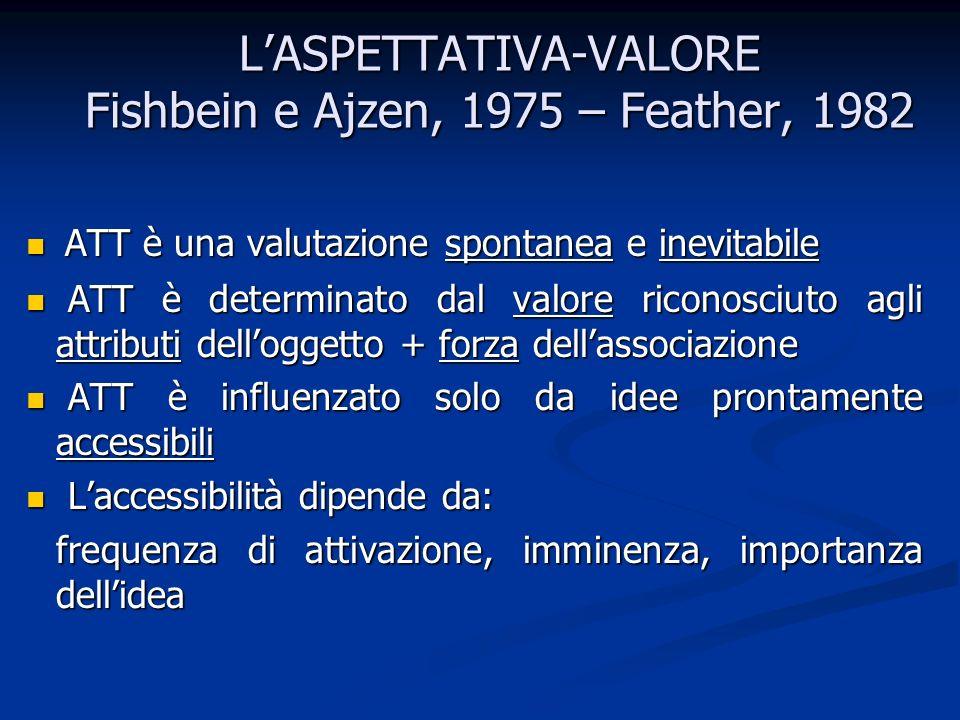 L'ASPETTATIVA-VALORE Fishbein e Ajzen, 1975 – Feather, 1982