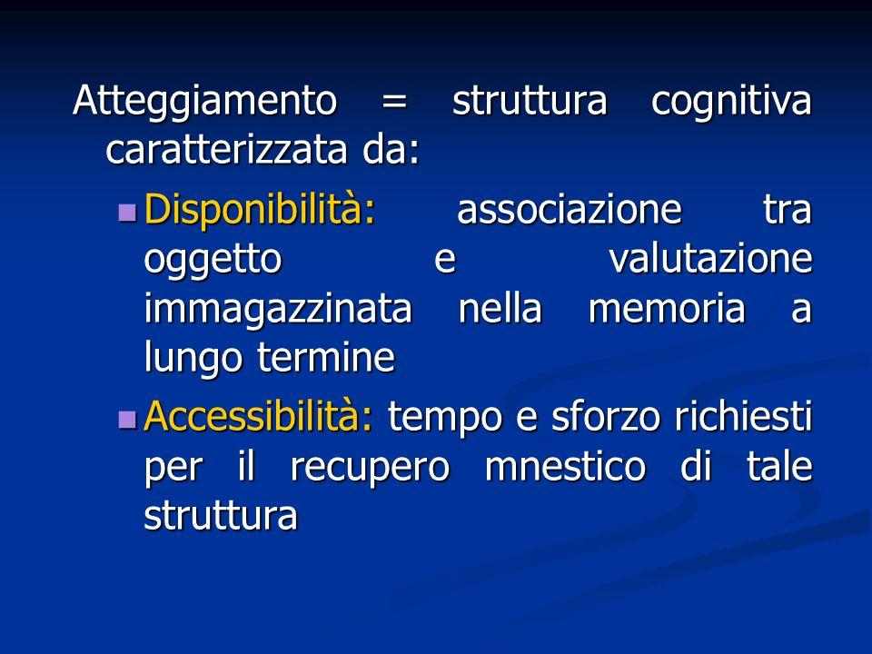 Atteggiamento = struttura cognitiva caratterizzata da: