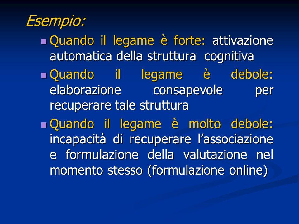 Esempio: Quando il legame è forte: attivazione automatica della struttura cognitiva.