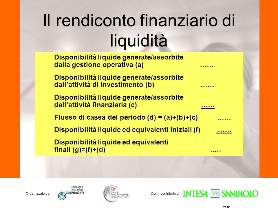Il rendiconto finanziario di liquidità