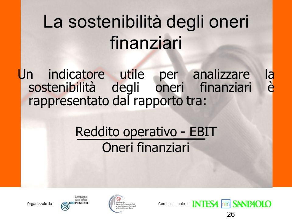 La sostenibilità degli oneri finanziari