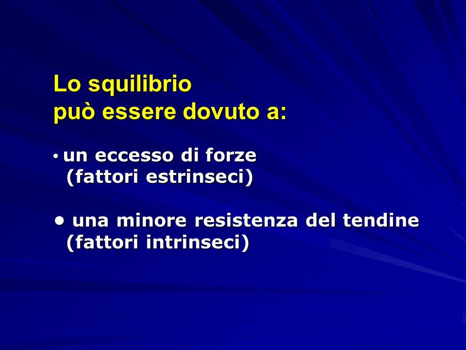 Lo squilibrio può essere dovuto a: • un eccesso di forze (fattori estrinseci) • una minore resistenza del tendine (fattori intrinseci)