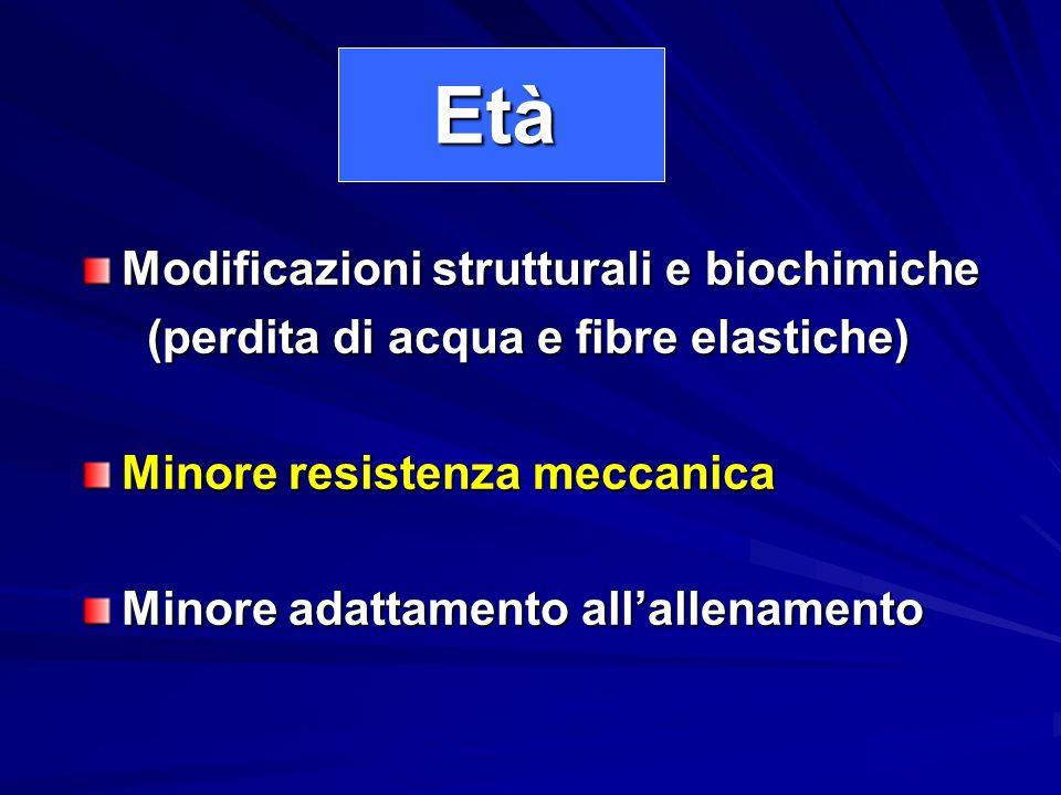 Età Modificazioni strutturali e biochimiche