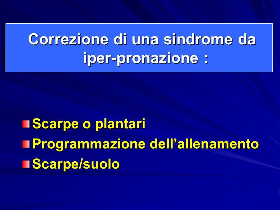Correzione di una sindrome da iper-pronazione :