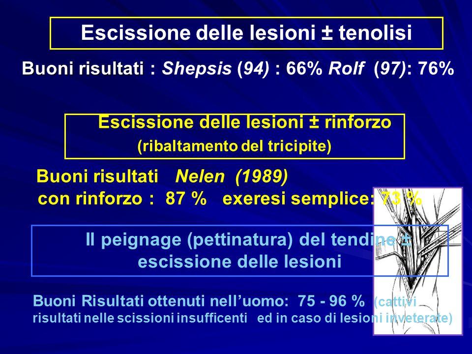 Escissione delle lesioni ± tenolisi