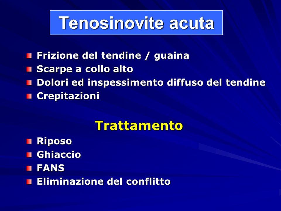Tenosinovite acuta Trattamento Frizione del tendine / guaina