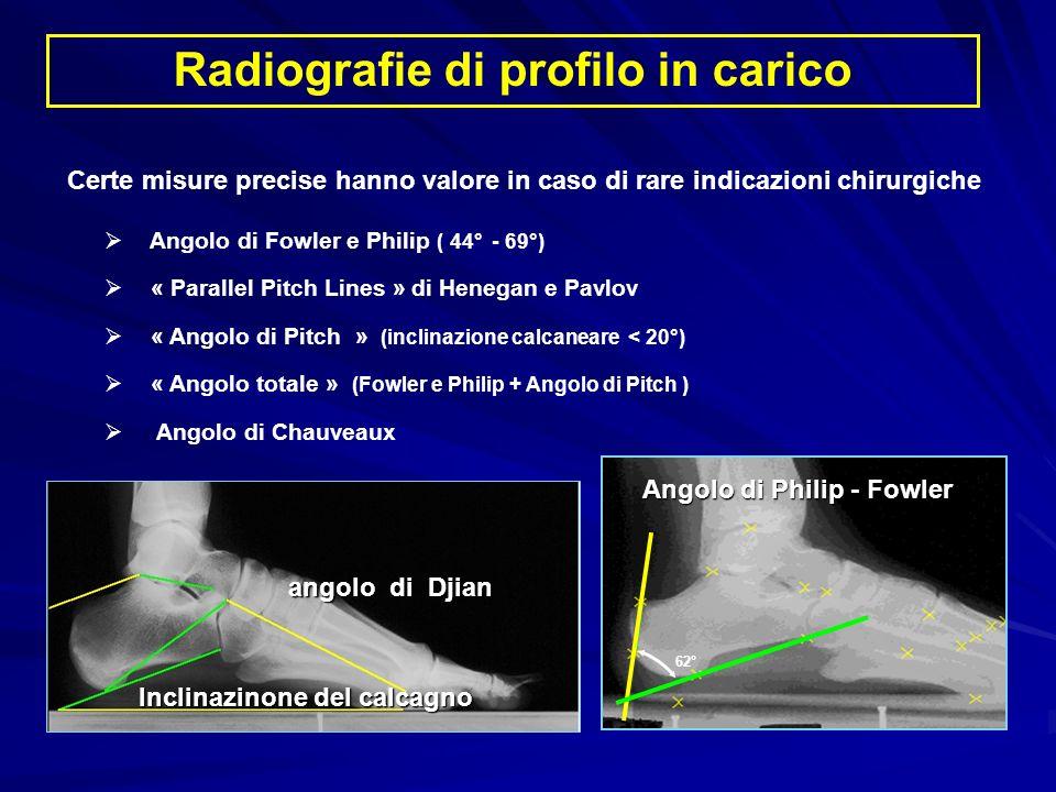 Radiografie di profilo in carico