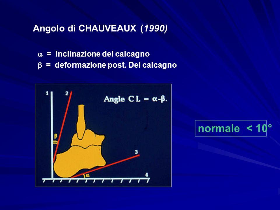 normale < 10° Angolo di CHAUVEAUX (1990)