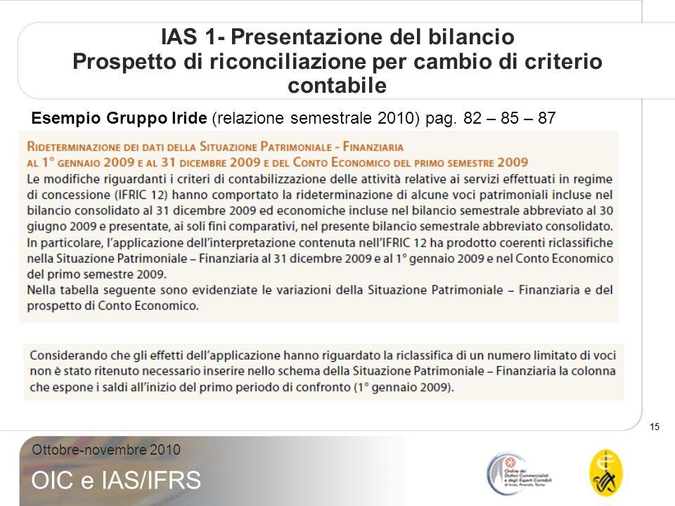 IAS 1- Presentazione del bilancio Prospetto di riconciliazione per cambio di criterio contabile