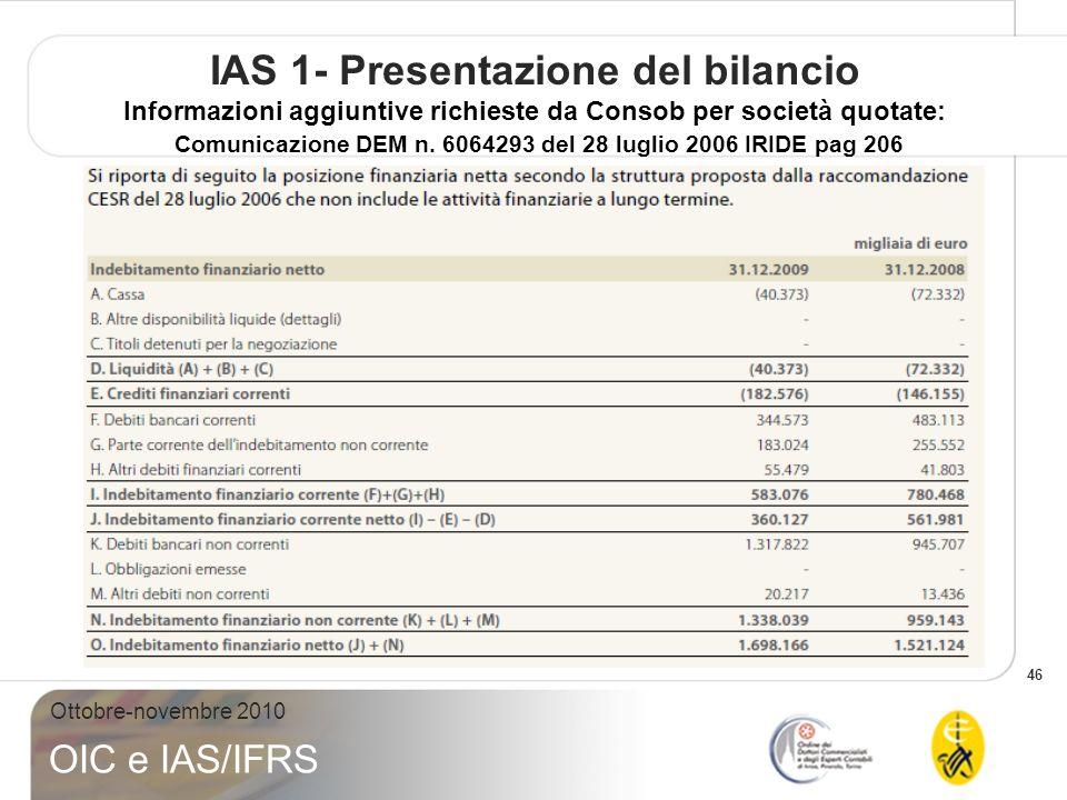 IAS 1- Presentazione del bilancio Informazioni aggiuntive richieste da Consob per società quotate: Comunicazione DEM n.