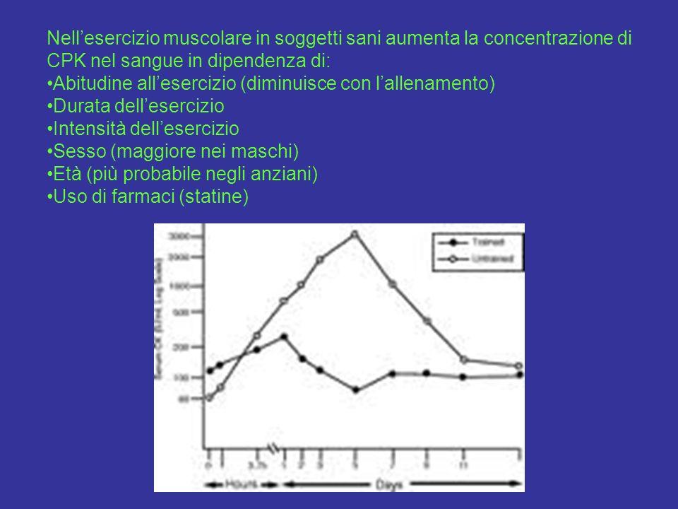 Nell'esercizio muscolare in soggetti sani aumenta la concentrazione di