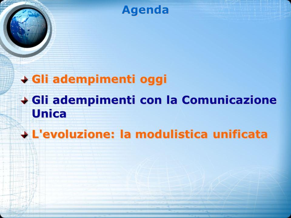 Agenda Gli adempimenti oggi. Gli adempimenti con la Comunicazione Unica.
