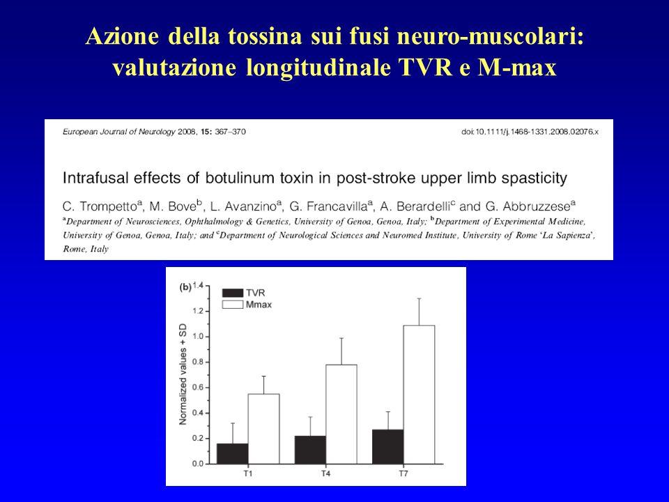 Azione della tossina sui fusi neuro-muscolari: