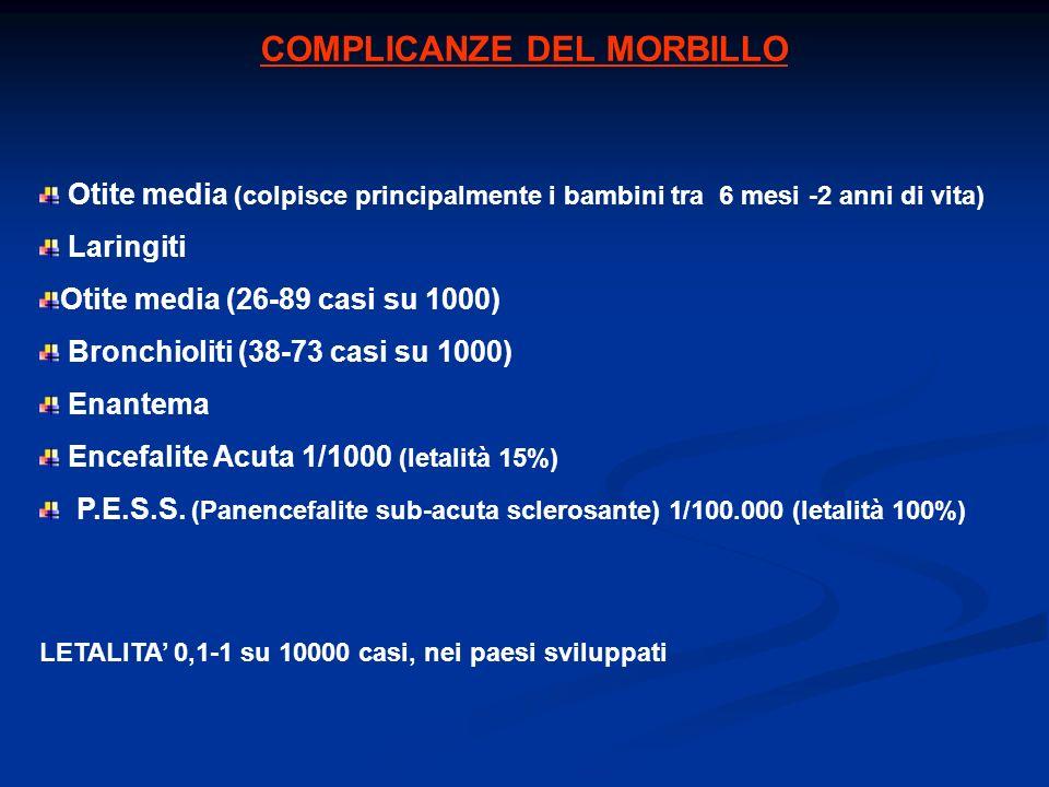 COMPLICANZE DEL MORBILLO