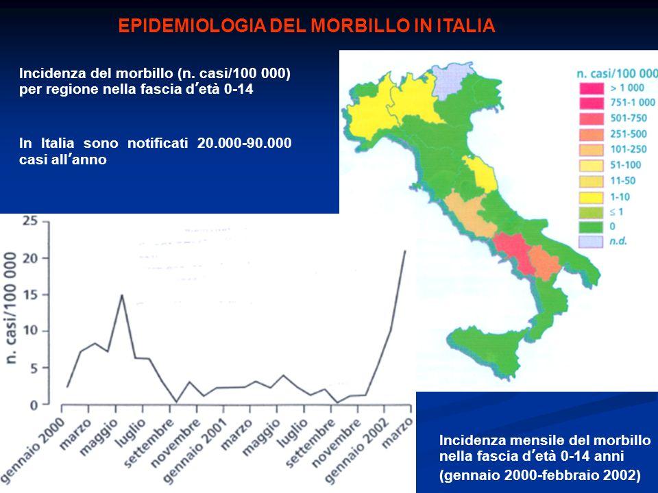 EPIDEMIOLOGIA DEL MORBILLO IN ITALIA