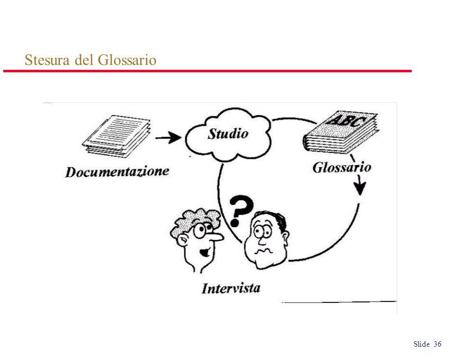 Stesura del Glossario