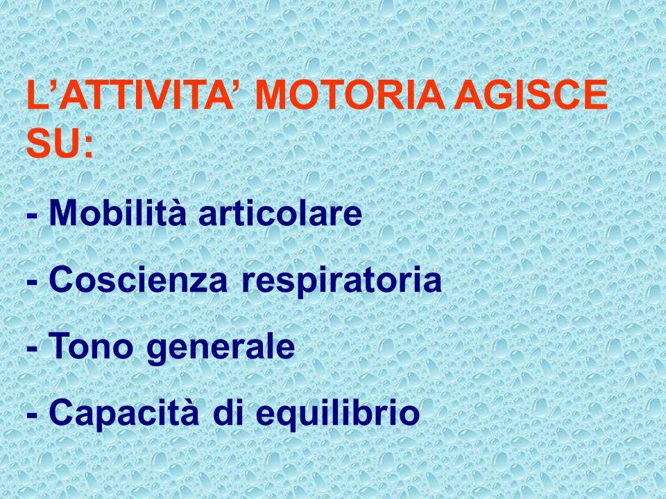 L'ATTIVITA' MOTORIA AGISCE SU: