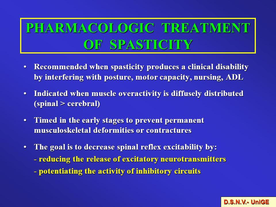 PHARMACOLOGIC TREATMENT OF SPASTICITY