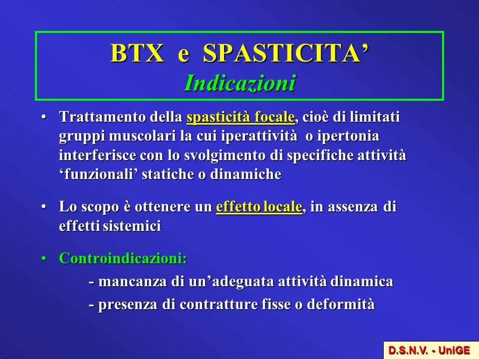 BTX e SPASTICITA' Indicazioni