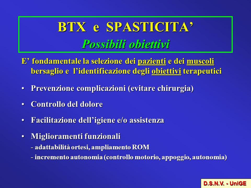 BTX e SPASTICITA' Possibili obiettivi
