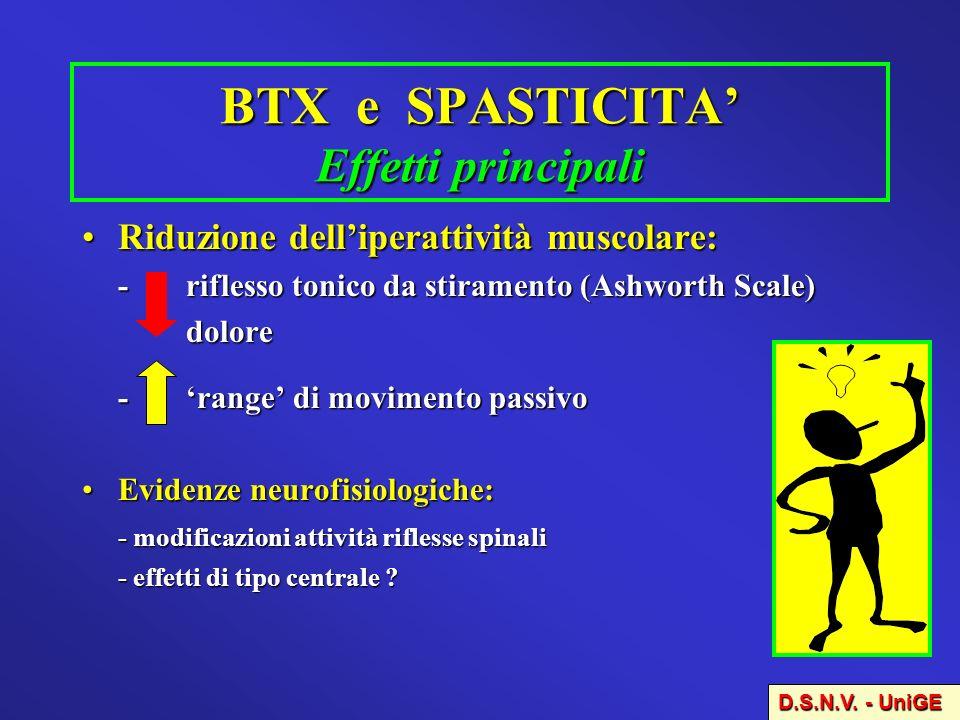 BTX e SPASTICITA' Effetti principali