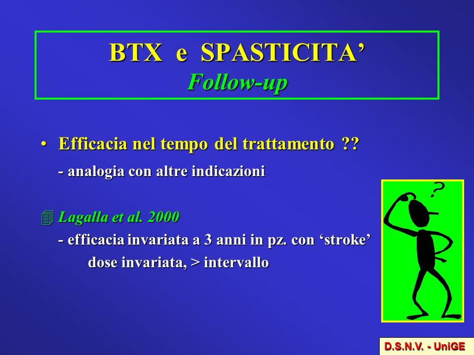 BTX e SPASTICITA' Follow-up
