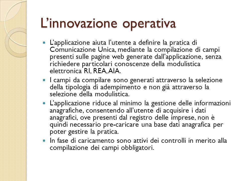 L'innovazione operativa
