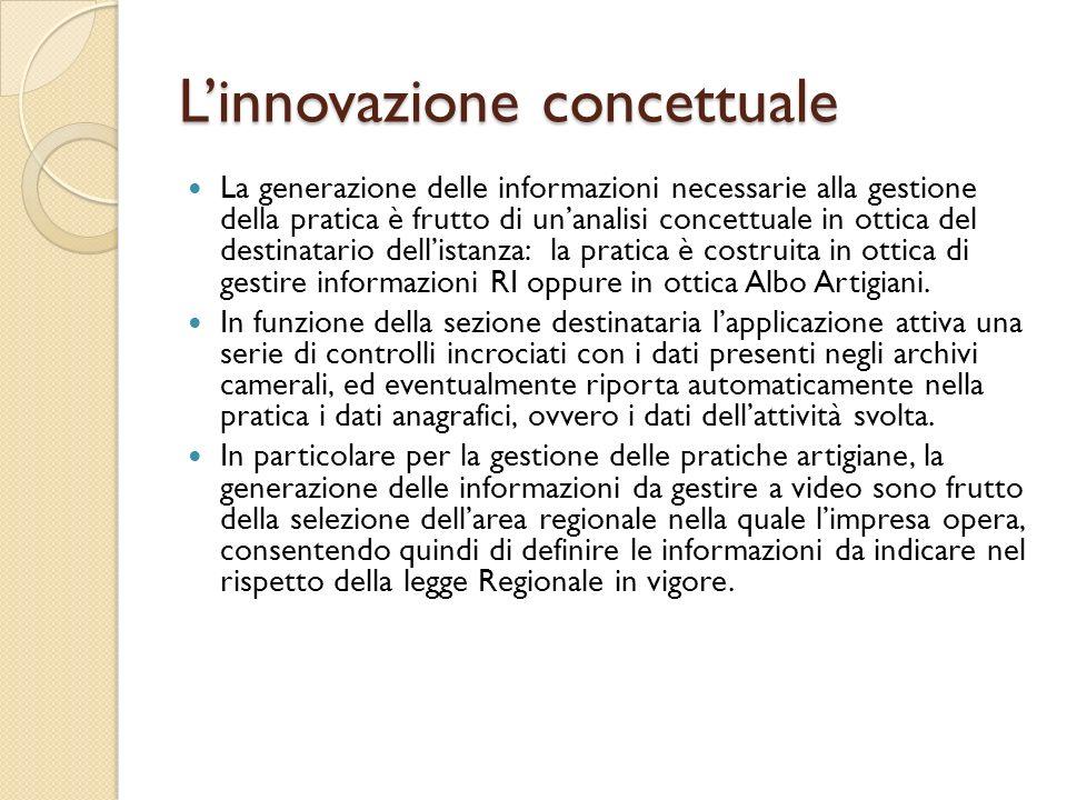 L'innovazione concettuale