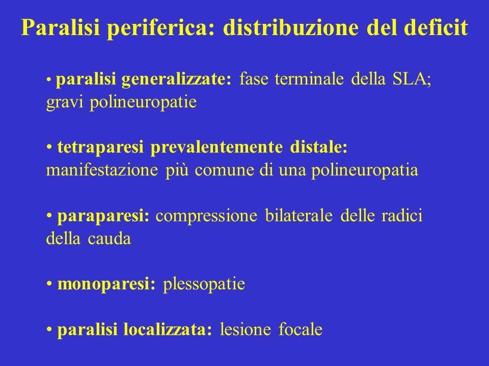 Paralisi periferica: distribuzione del deficit
