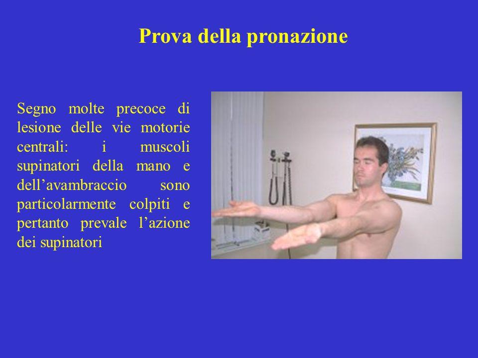 Prova della pronazione