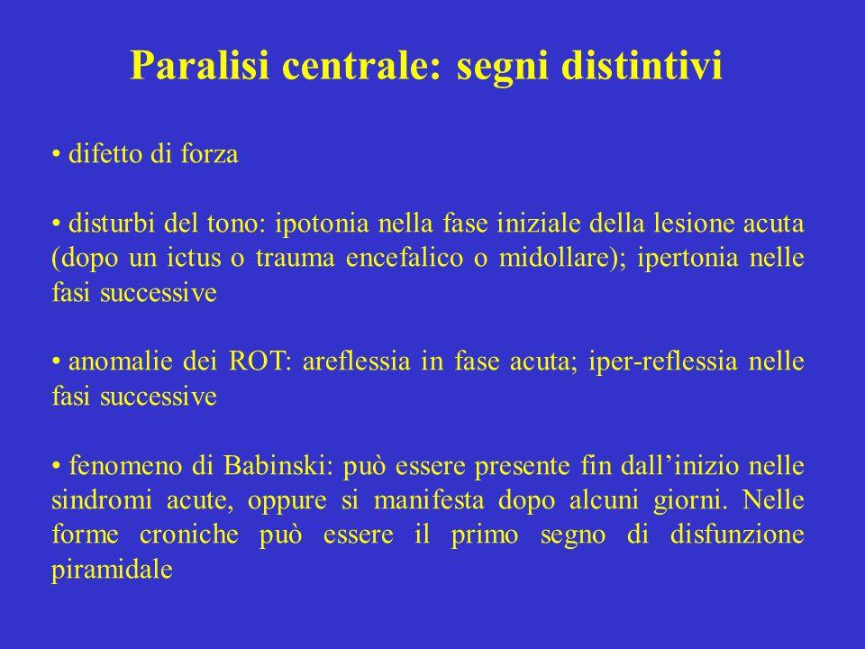Paralisi centrale: segni distintivi
