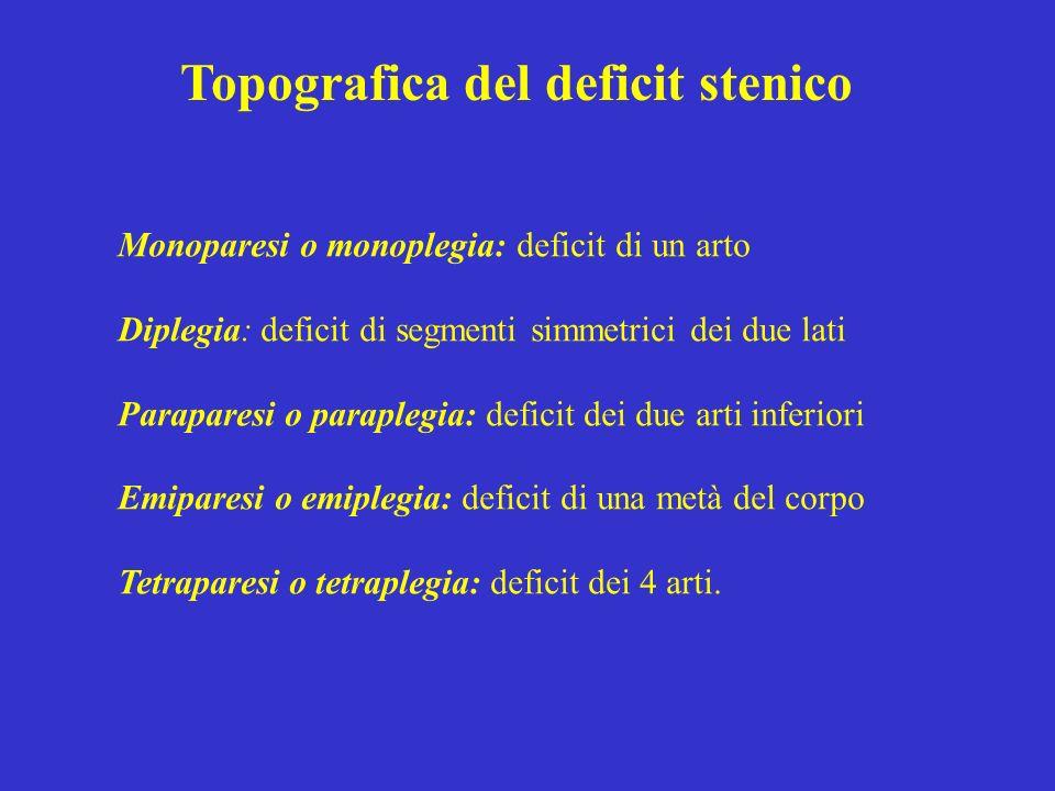 Topografica del deficit stenico