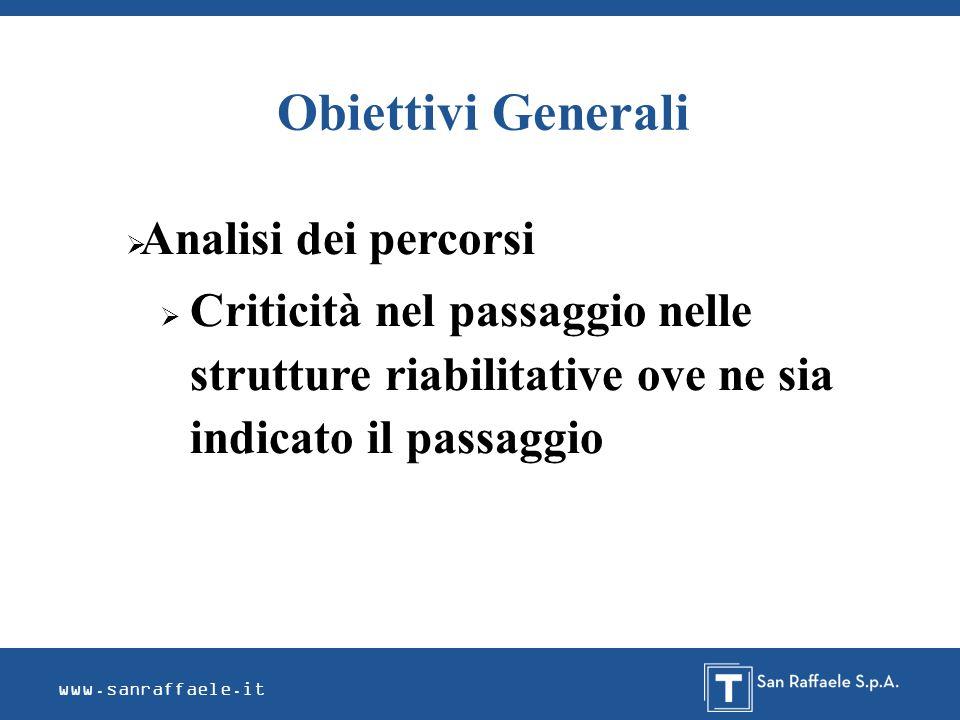 Obiettivi Generali Analisi dei percorsi