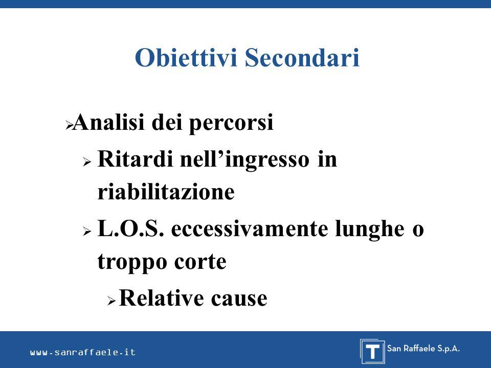 Obiettivi Secondari Analisi dei percorsi