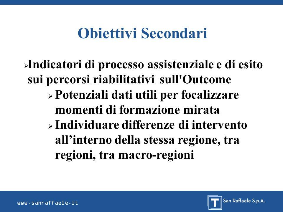 Obiettivi Secondari Indicatori di processo assistenziale e di esito sui percorsi riabilitativi sull Outcome.