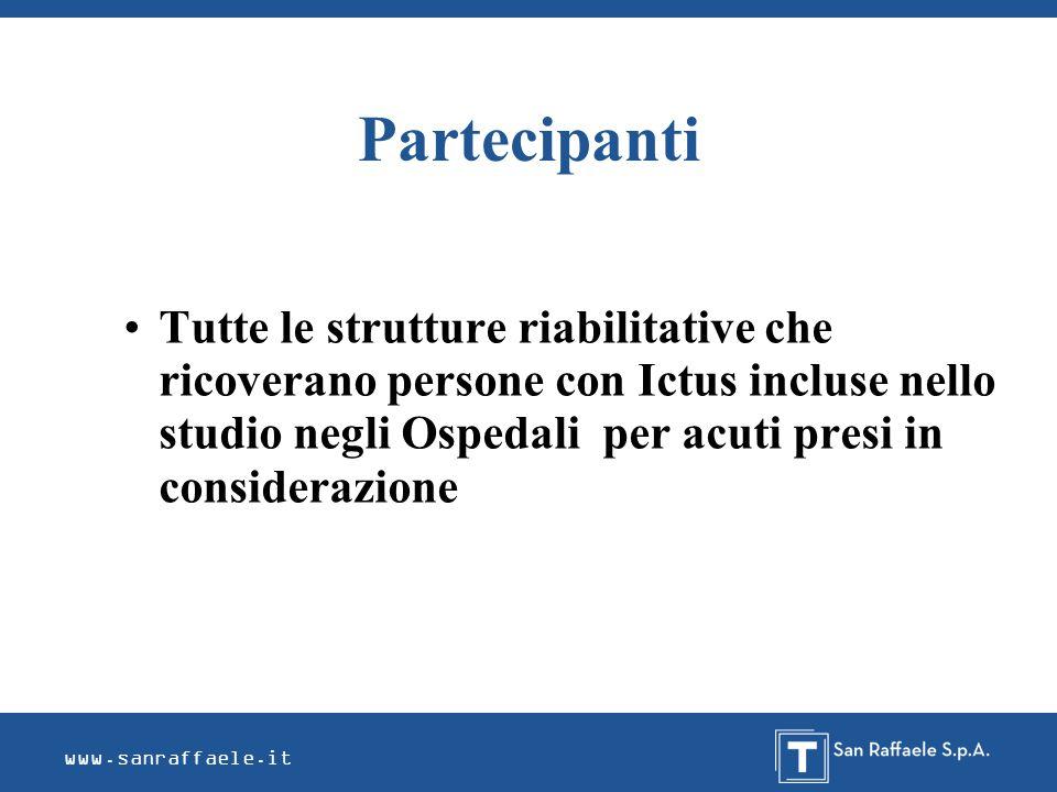 PartecipantiTutte le strutture riabilitative che ricoverano persone con Ictus incluse nello studio negli Ospedali per acuti presi in considerazione.