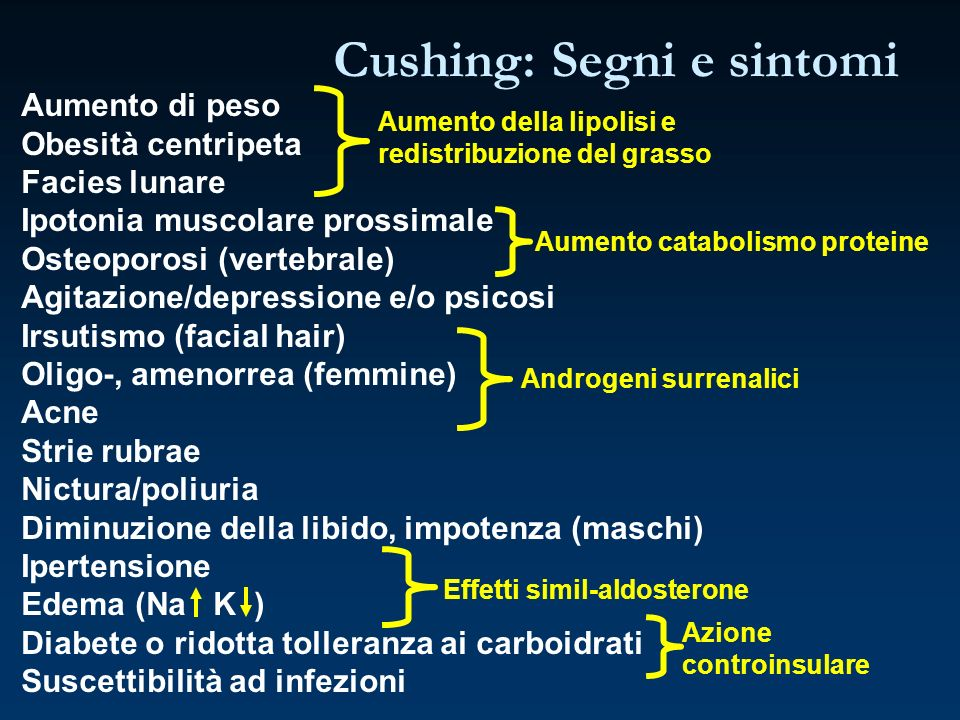 Cushing: Segni e sintomi