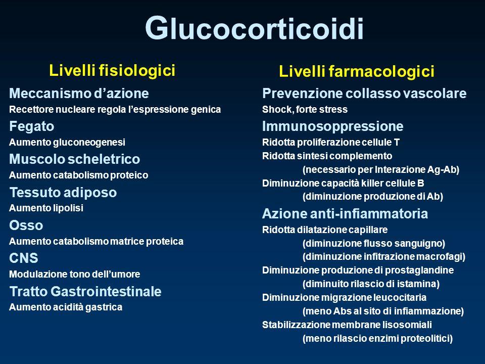 Glucocorticoidi Livelli fisiologici Livelli farmacologici