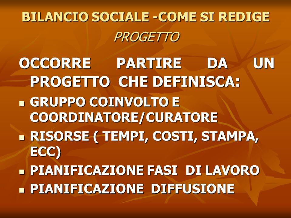 BILANCIO SOCIALE -COME SI REDIGE PROGETTO