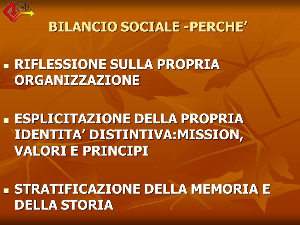 BILANCIO SOCIALE -PERCHE'