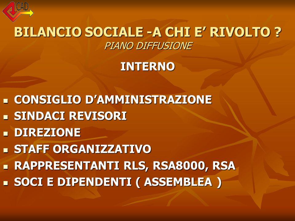 BILANCIO SOCIALE -A CHI E' RIVOLTO PIANO DIFFUSIONE