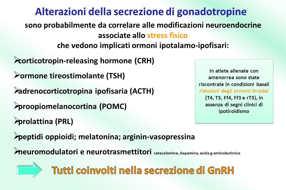 Alterazioni della secrezione di gonadotropine
