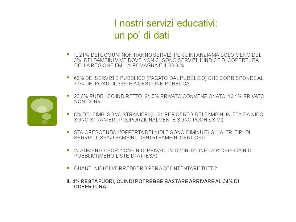 I nostri servizi educativi: un po' di dati